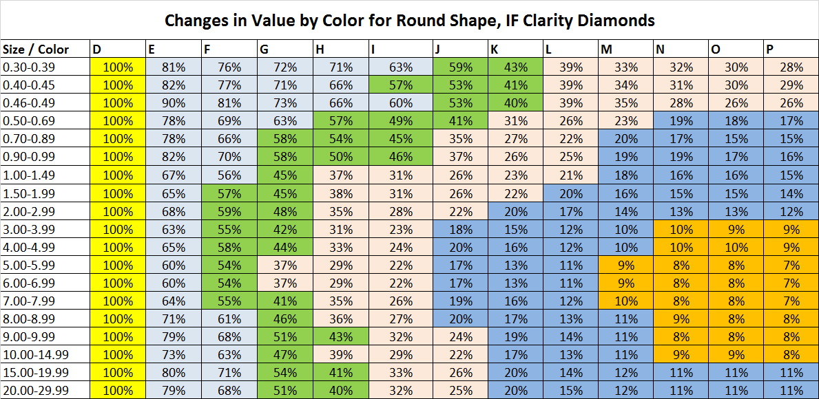 Diamond-Color-Table.png