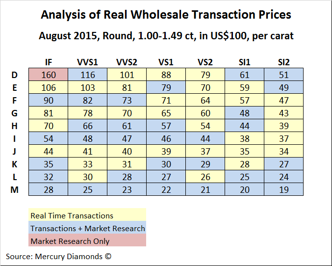 b2ap3_thumbnail_analysis-of-real-transaction-prices-Round-1-1.49.png
